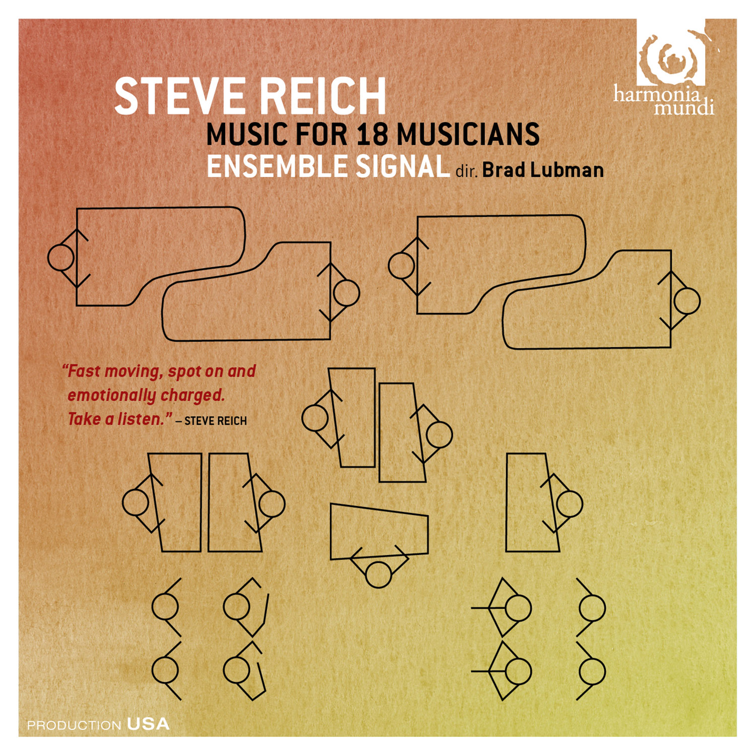Steve Reich / Music for 18 Musicians // Ensemble Signal / Brad Lubman